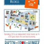 Shop Local – Support Barton Business